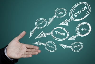 10 things to do to help manage your sales team
